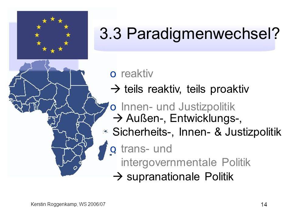 Kerstin Roggenkamp, WS 2006/07 14 3.3 Paradigmenwechsel.