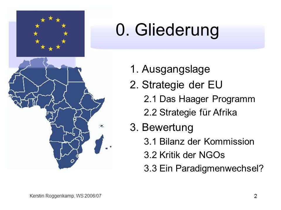 Kerstin Roggenkamp, WS 2006/07 2 0. Gliederung 1.