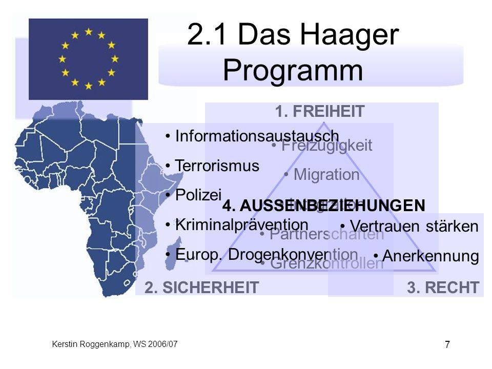 Kerstin Roggenkamp, WS 2006/07 8 2.2 Strategie für Afrika