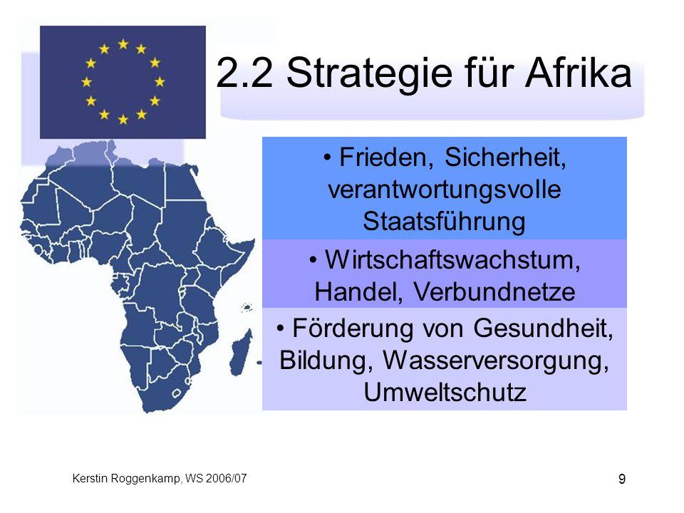 Kerstin Roggenkamp, WS 2006/07 10 2.2 Strategie für Afrika