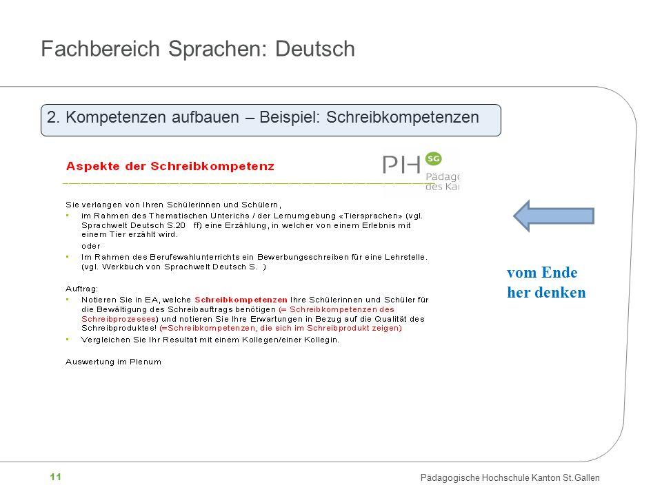 11 Pädagogische Hochschule Kanton St.Gallen 2. Kompetenzen aufbauen – Beispiel: Schreibkompetenzen vom Ende her denken Fachbereich Sprachen: Deutsch