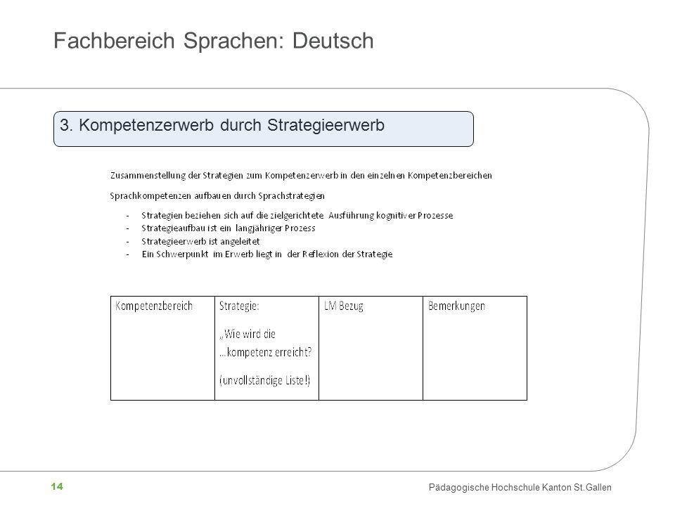 14 Pädagogische Hochschule Kanton St.Gallen 3. Kompetenzerwerb durch Strategieerwerb Fachbereich Sprachen: Deutsch