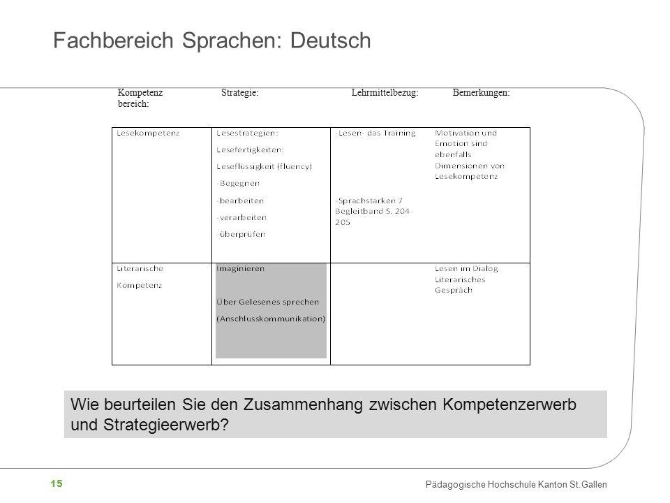 15 Pädagogische Hochschule Kanton St.Gallen Kompetenz Strategie: Lehrmittelbezug: Bemerkungen: bereich: Wie beurteilen Sie den Zusammenhang zwischen K