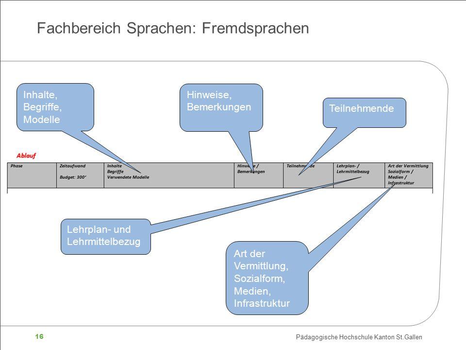 16 Pädagogische Hochschule Kanton St.Gallen Fachbereich Sprachen: Fremdsprachen Inhalte, Begriffe, Modelle Hinweise, Bemerkungen Teilnehmende Lehrplan