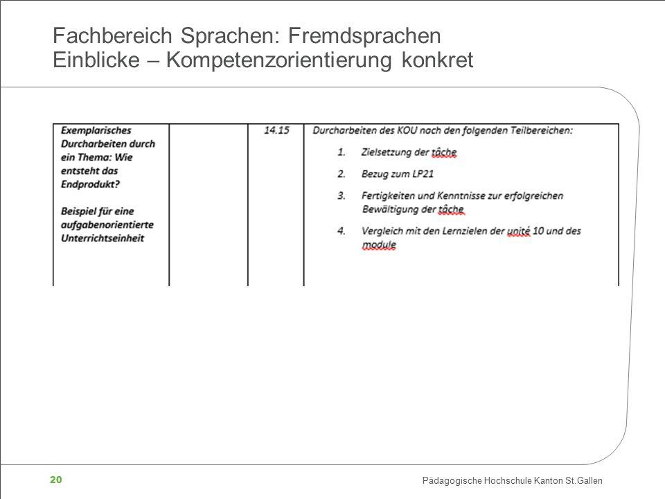 20 Pädagogische Hochschule Kanton St.Gallen Fachbereich Sprachen: Fremdsprachen Einblicke – Kompetenzorientierung konkret