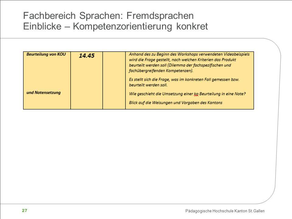 27 Pädagogische Hochschule Kanton St.Gallen Fachbereich Sprachen: Fremdsprachen Einblicke – Kompetenzorientierung konkret