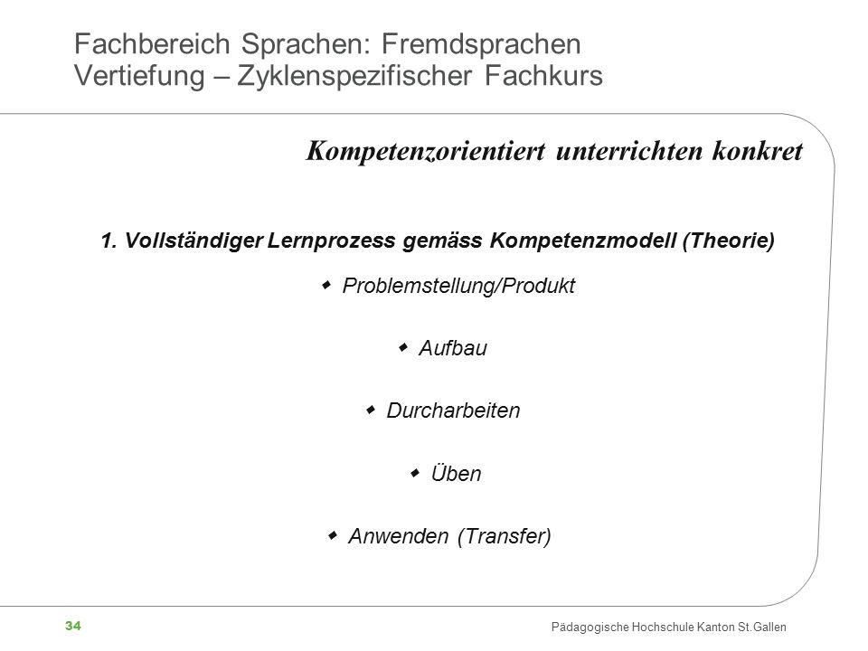 34 Pädagogische Hochschule Kanton St.Gallen Fachbereich Sprachen: Fremdsprachen Vertiefung – Zyklenspezifischer Fachkurs 1. Vollständiger Lernprozess
