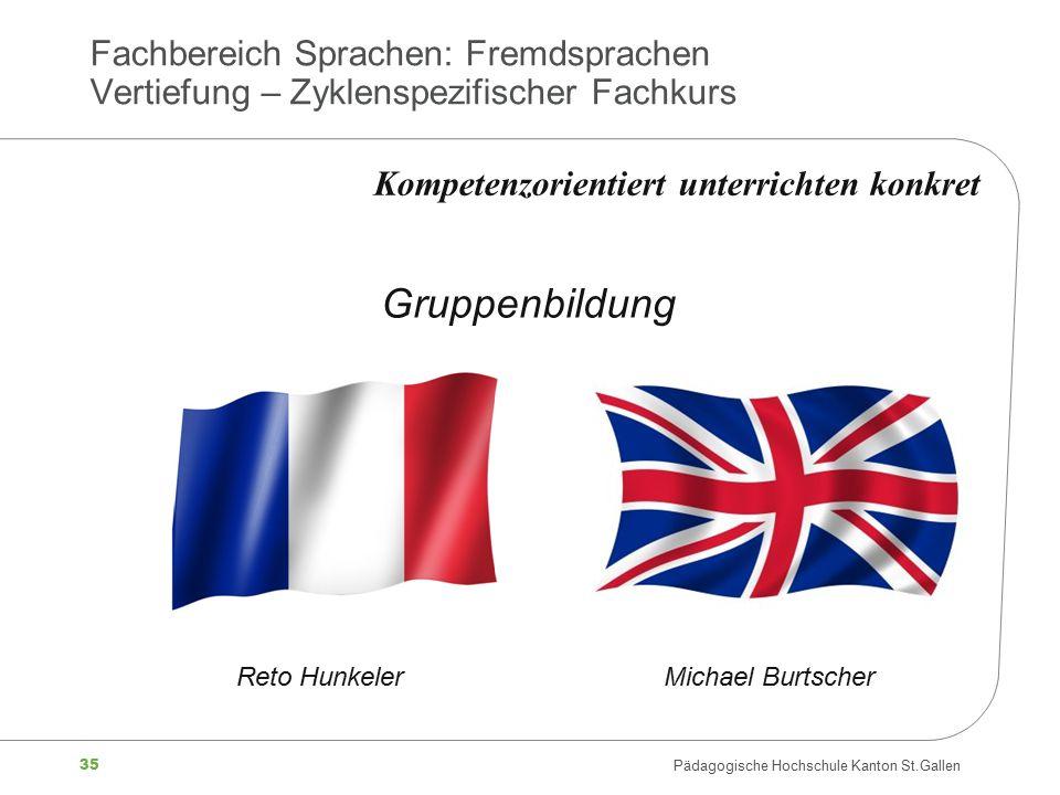 35 Pädagogische Hochschule Kanton St.Gallen Fachbereich Sprachen: Fremdsprachen Vertiefung – Zyklenspezifischer Fachkurs Gruppenbildung Reto Hunkeler