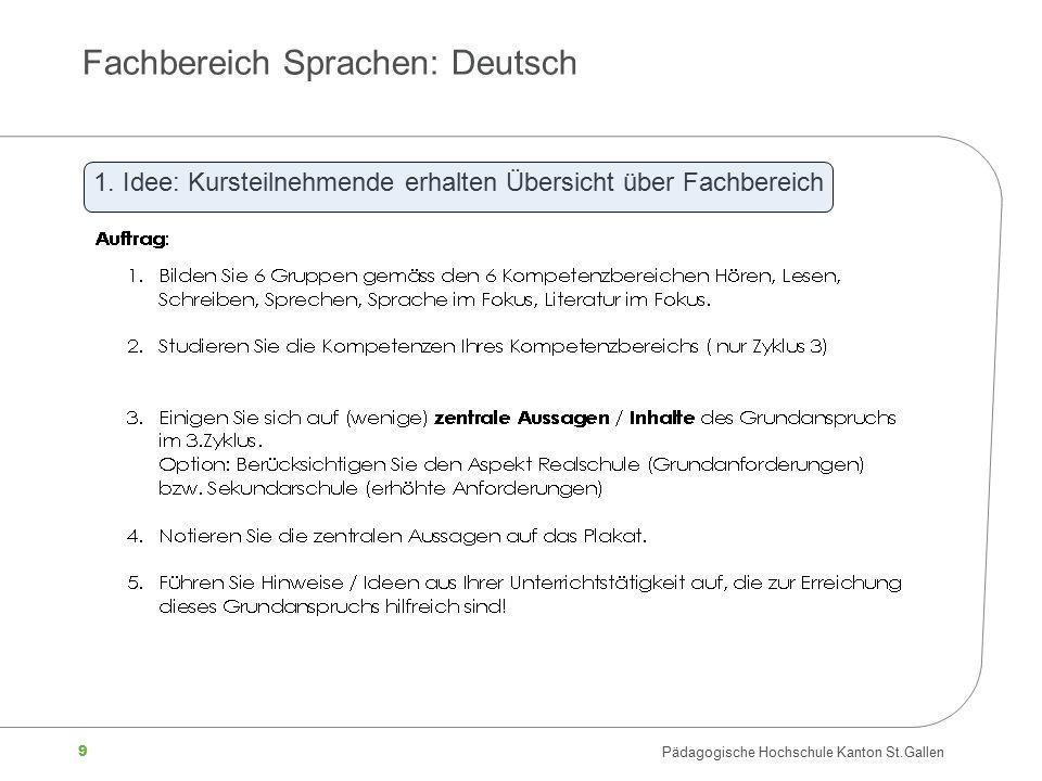 9 Pädagogische Hochschule Kanton St.Gallen 1. Idee: Kursteilnehmende erhalten Übersicht über Fachbereich Fachbereich Sprachen: Deutsch