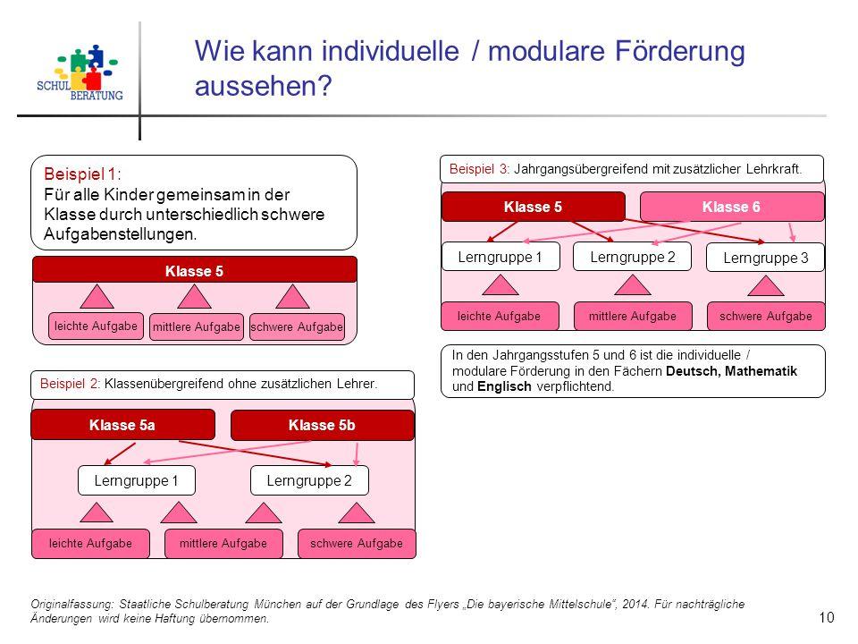 """Wie kann individuelle / modulare Förderung aussehen? Originalfassung: Staatliche Schulberatung München auf der Grundlage des Flyers """"Die bayerische Mi"""