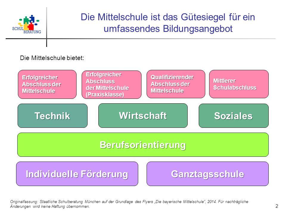 Die Mittelschule ist das Gütesiegel für ein umfassendes Bildungsangebot Originalfassung: Staatliche Schulberatung München auf der Grundlage des Flyers