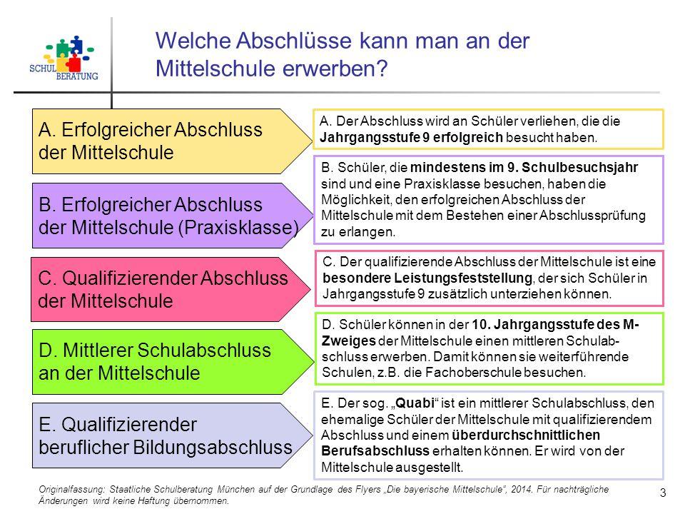 """Abschlüsse und Anschlüsse an der Mittelschule Originalfassung: Staatliche Schulberatung München auf der Grundlage des Flyers """"Die bayerische Mittelschule , 2014."""