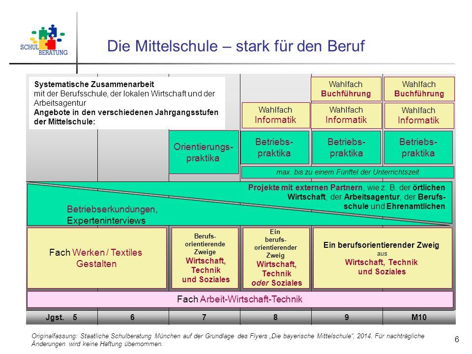 """Die Mittelschule – stark für den Beruf Originalfassung: Staatliche Schulberatung München auf der Grundlage des Flyers """"Die bayerische Mittelschule , 2014."""