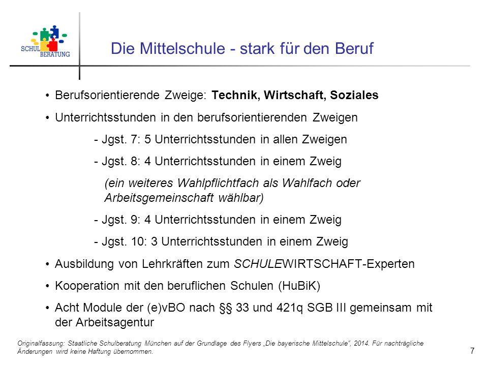 """Zusammenarbeit mit Partnern Originalfassung: Staatliche Schulberatung München auf der Grundlage des Flyers """"Die bayerische Mittelschule , 2014."""