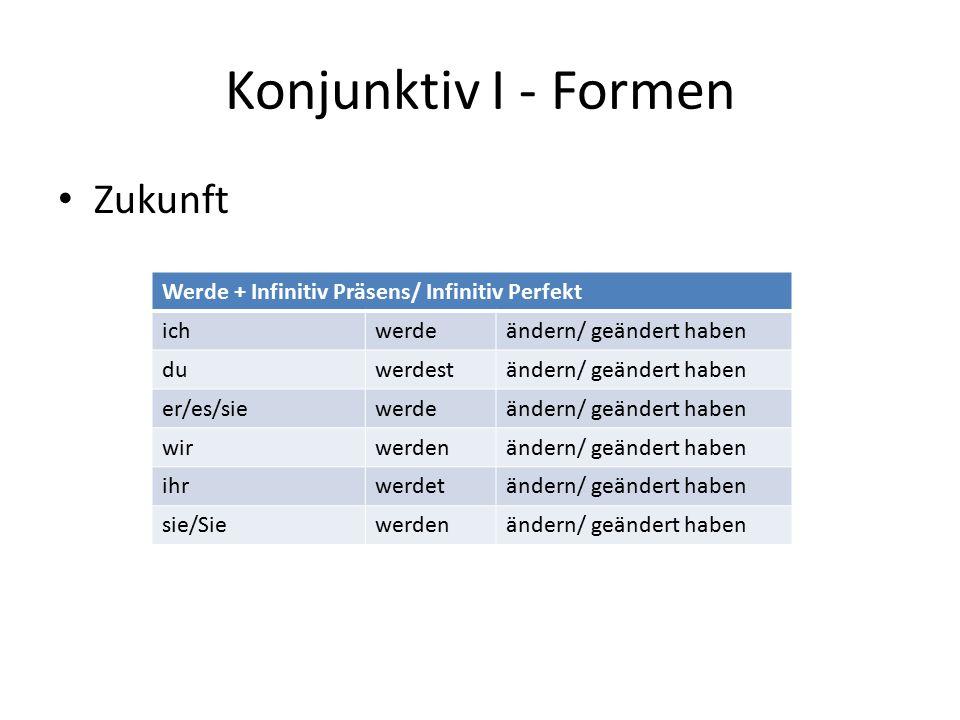 Konjunktiv I - Formen Zukunft Werde + Infinitiv Präsens/ Infinitiv Perfekt ichwerdeändern/ geändert haben duwerdeständern/ geändert haben er/es/siewer