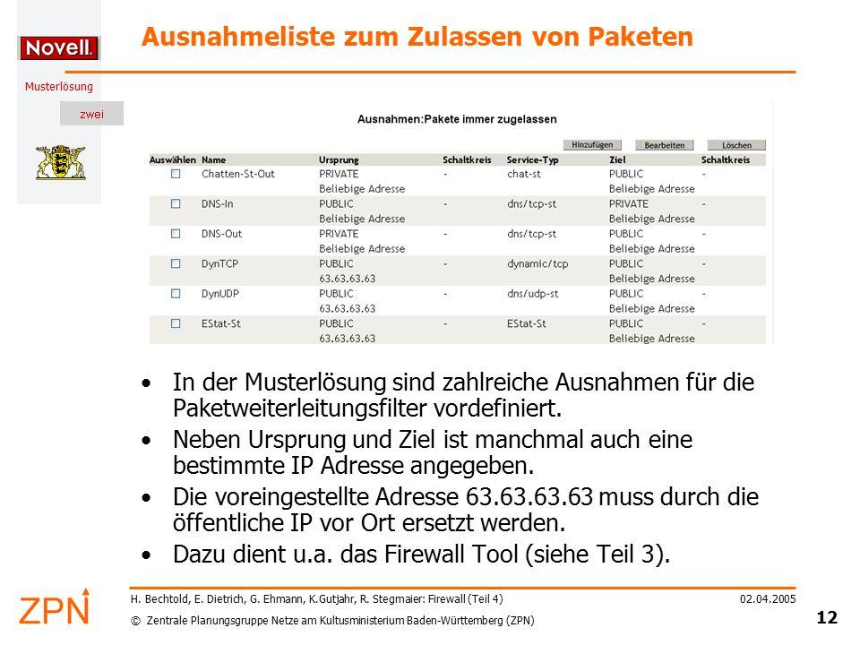 © Zentrale Planungsgruppe Netze am Kultusministerium Baden-Württemberg (ZPN) Musterlösung 02.04.2005 12 H. Bechtold, E. Dietrich, G. Ehmann, K.Gutjahr