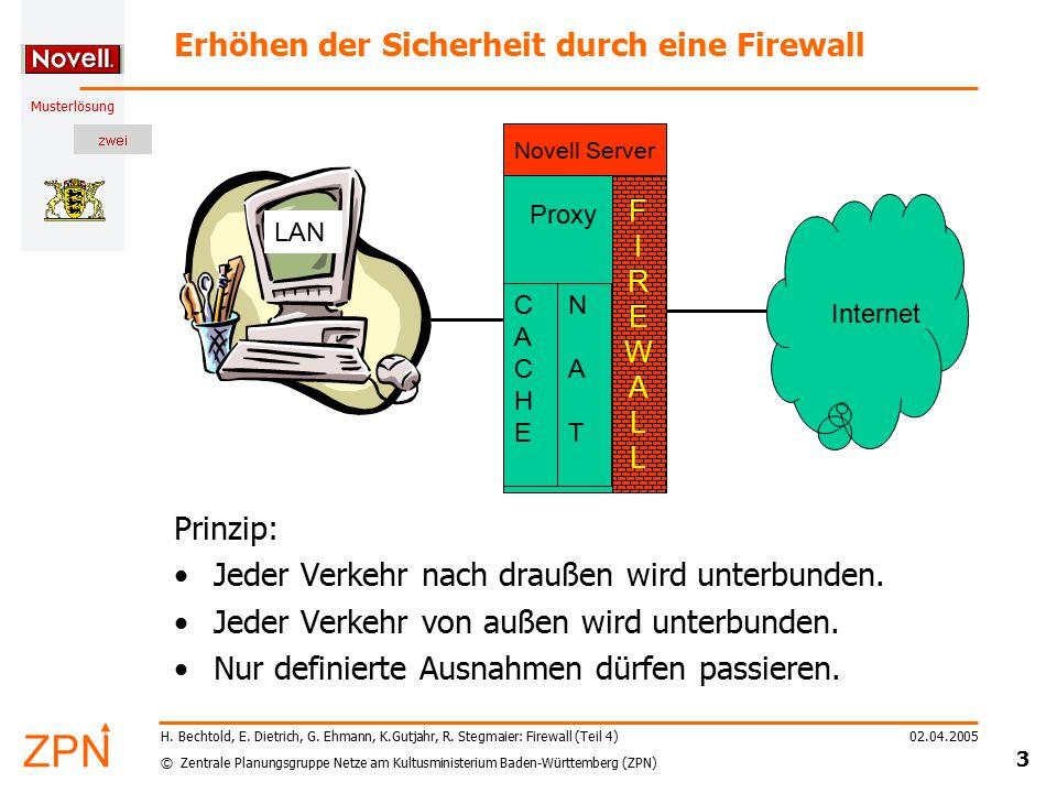 © Zentrale Planungsgruppe Netze am Kultusministerium Baden-Württemberg (ZPN) Musterlösung 02.04.2005 3 H. Bechtold, E. Dietrich, G. Ehmann, K.Gutjahr,