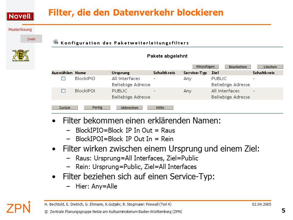 © Zentrale Planungsgruppe Netze am Kultusministerium Baden-Württemberg (ZPN) Musterlösung 02.04.2005 5 H. Bechtold, E. Dietrich, G. Ehmann, K.Gutjahr,