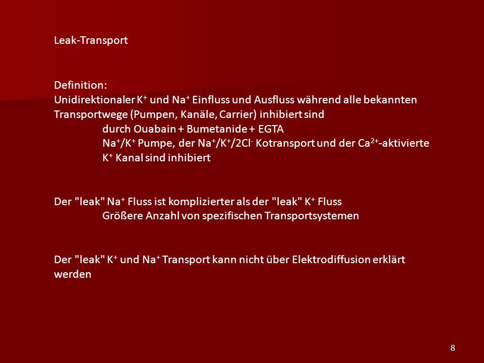 8 Leak-Transport Definition: Unidirektionaler K + und Na + Einfluss und Ausfluss während alle bekannten Transportwege (Pumpen, Kanäle, Carrier) inhibi