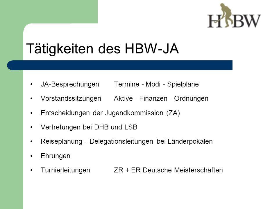 JA-Besprechungen Termine - Modi - Spielpläne VorstandssitzungenAktive - Finanzen - Ordnungen Entscheidungen der Jugendkommission (ZA) Vertretungen bei DHB und LSB Reiseplanung - Delegationsleitungen bei Länderpokalen Ehrungen TurnierleitungenZR + ER Deutsche Meisterschaften Tätigkeiten des HBW-JA