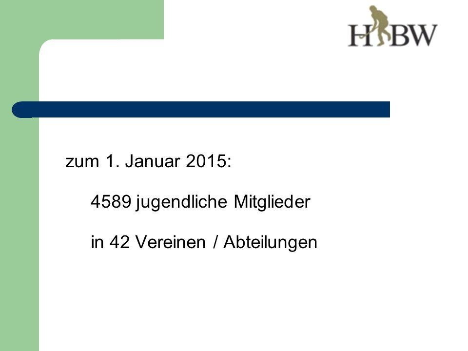 zum 1. Januar 2015: 4589 jugendliche Mitglieder in 42 Vereinen / Abteilungen