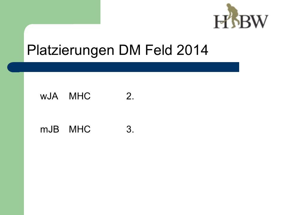 wJA MHC 2. mJBMHC3. Platzierungen DM Feld 2014