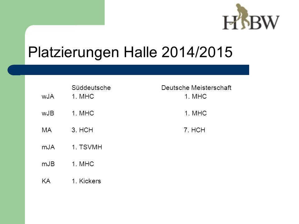 SüddeutscheDeutsche Meisterschaft wJA1. MHC 1. MHC wJB1.