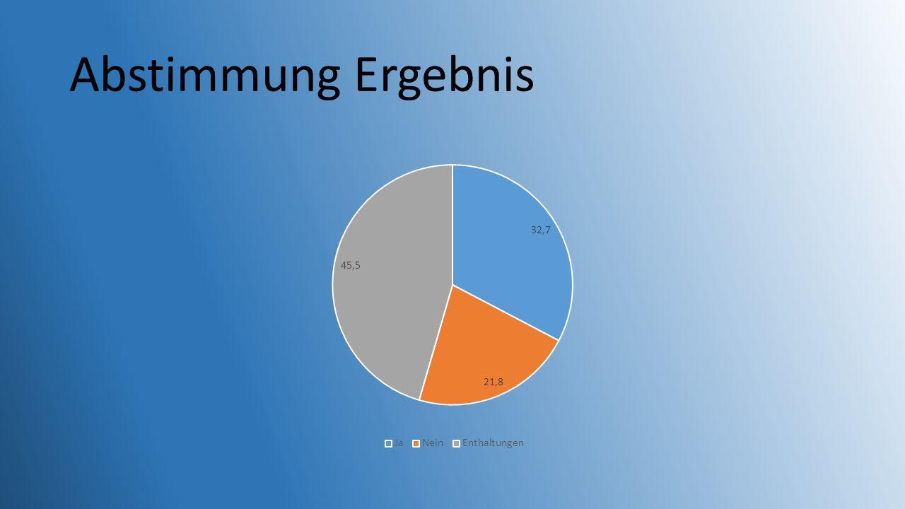 Abstimmung Ergebnis