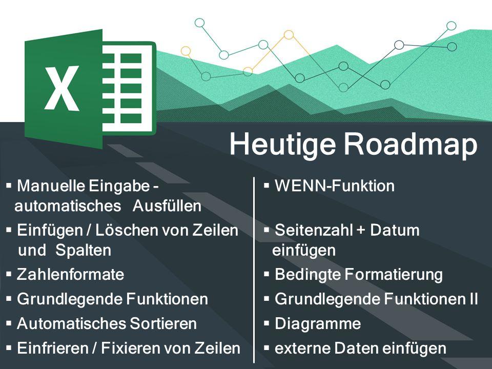 Heutige Roadmap  Manuelle Eingabe - automatisches Ausfüllen  WENN-Funktion  Einfügen / Löschen von Zeilen und Spalten  Seitenzahl + Datum einfügen