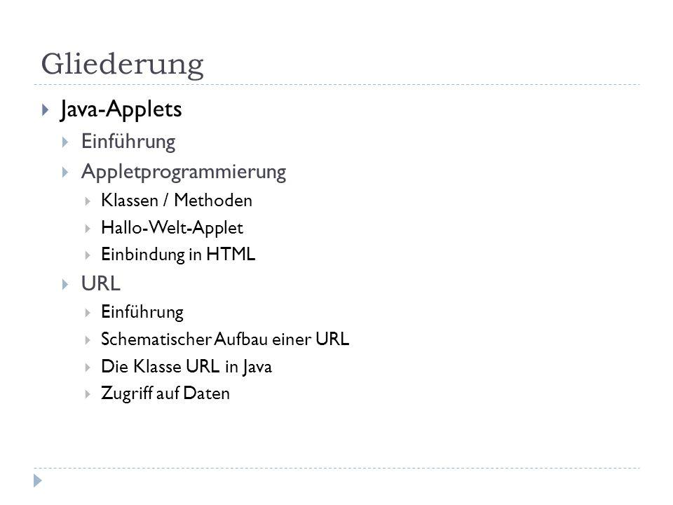 Gliederung  Java-Applets  Einführung  Appletprogrammierung  Klassen / Methoden  Hallo-Welt-Applet  Einbindung in HTML  URL  Einführung  Schematischer Aufbau einer URL  Die Klasse URL in Java  Zugriff auf Daten