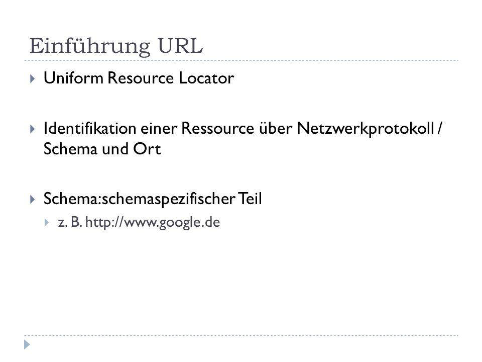 Einführung URL  Uniform Resource Locator  Identifikation einer Ressource über Netzwerkprotokoll / Schema und Ort  Schema:schemaspezifischer Teil  z.