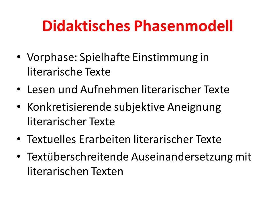 Didaktisches Phasenmodell Vorphase: Spielhafte Einstimmung in literarische Texte Lesen und Aufnehmen literarischer Texte Konkretisierende subjektive A