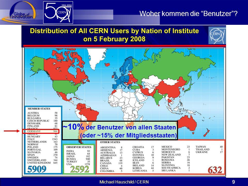 """Michael Hauschild / CERN 9 Woher kommen die """"Benutzer""""? ~10% der Benutzer von allen Staaten (oder ~15% der Mitgliedsstaaten)"""