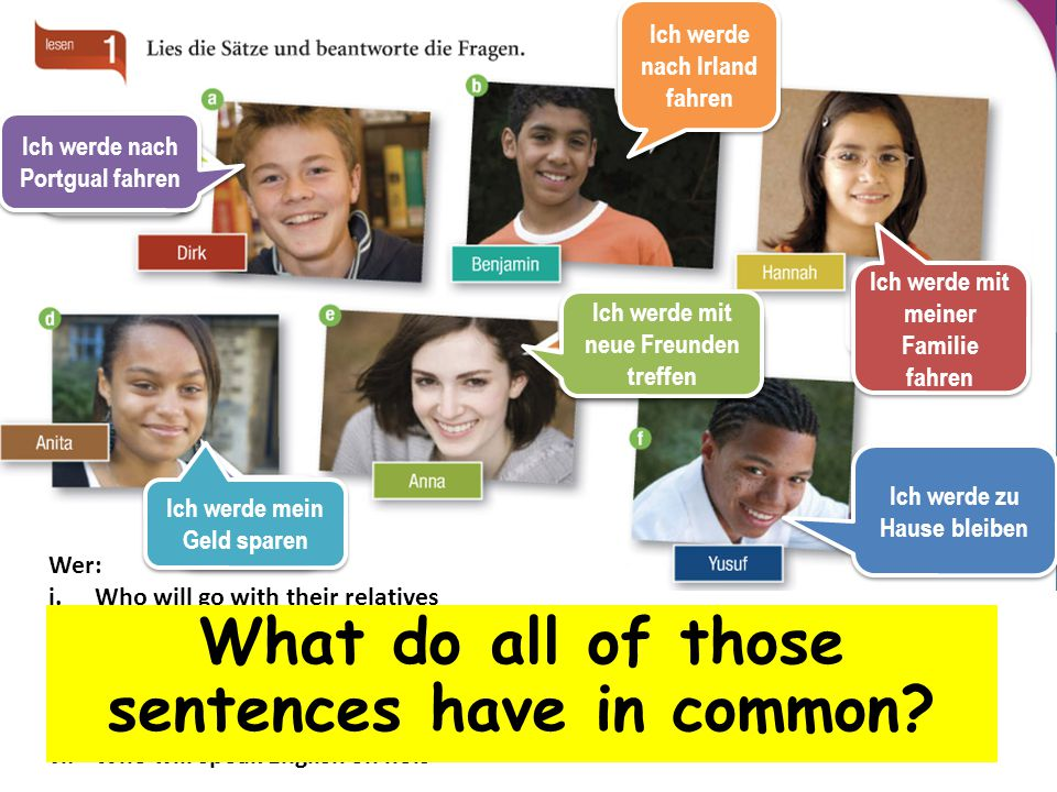 The PROPER FUTURE TENSE – will get you good grades on speaking and writing assessments.