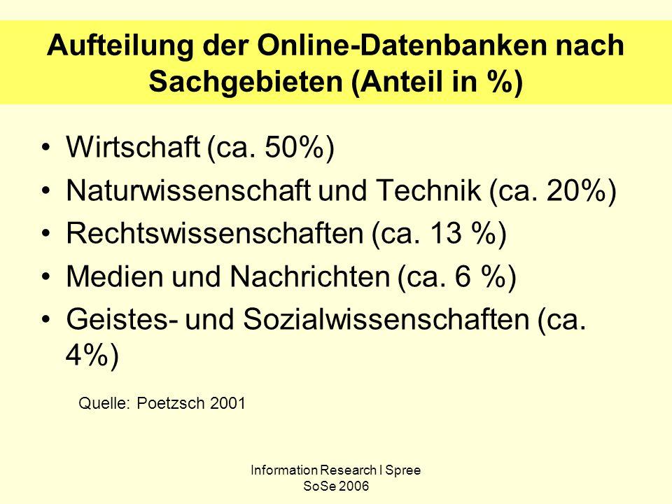 Information Research l Spree SoSe 2006 Aufteilung der Online-Datenbanken nach Sachgebieten (Anteil in %) Wirtschaft (ca. 50%) Naturwissenschaft und Te