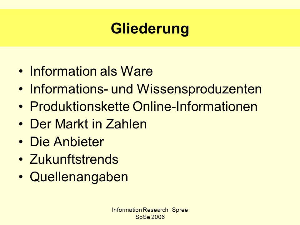 Information Research l Spree SoSe 2006 Gliederung Information als Ware Informations- und Wissensproduzenten Produktionskette Online-Informationen Der