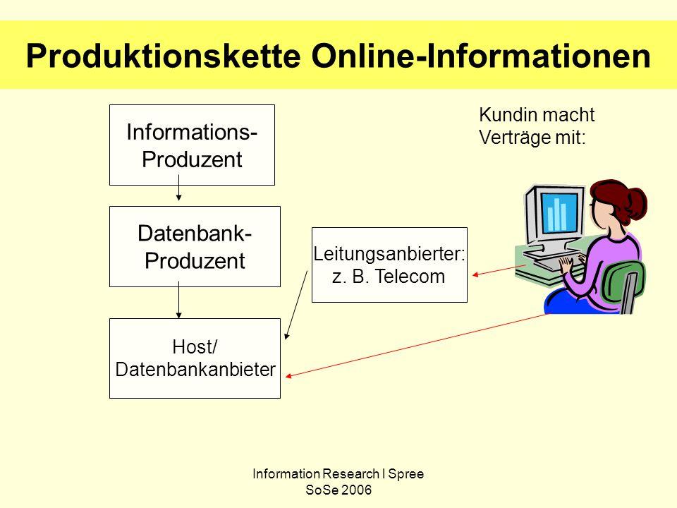 Information Research l Spree SoSe 2006 Produktionskette Online-Informationen Informations- Produzent Datenbank- Produzent Host/ Datenbankanbieter Leitungsanbierter: z.