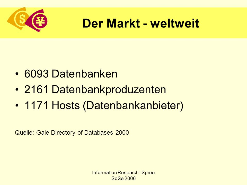 Information Research l Spree SoSe 2006 Der Markt - weltweit 6093 Datenbanken 2161 Datenbankproduzenten 1171 Hosts (Datenbankanbieter) Quelle: Gale Directory of Databases 2000