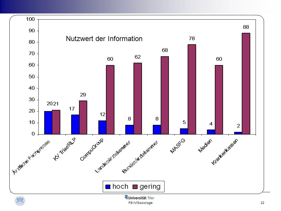 FB IV/Soziologie22 Nutzwert der Information