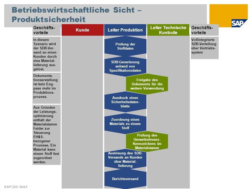 © SAP 2008 / Seite 5 Betriebswirtschaftliche Sicht – Produktsicherheit Geschäfts- vorteile KundeLeiter Produktion Leiter Technische Kontrolle Geschäft