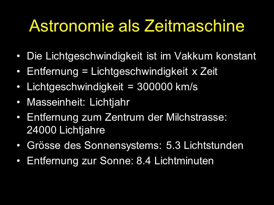 Astronomie als Zeitmaschine Die Lichtgeschwindigkeit ist im Vakkum konstant Entfernung = Lichtgeschwindigkeit x Zeit Lichtgeschwindigkeit = 300000 km/s Masseinheit: Lichtjahr Entfernung zum Zentrum der Milchstrasse: 24000 Lichtjahre Grösse des Sonnensystems: 5.3 Lichtstunden Entfernung zur Sonne: 8.4 Lichtminuten