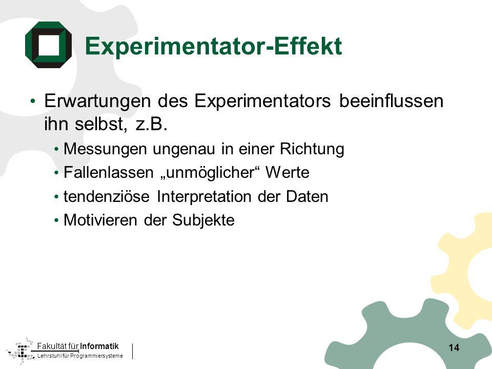 Lehrstuhl für Programmiersysteme Fakultät für Informatik 14 Experimentator-Effekt Erwartungen des Experimentators beeinflussen ihn selbst, z.B.