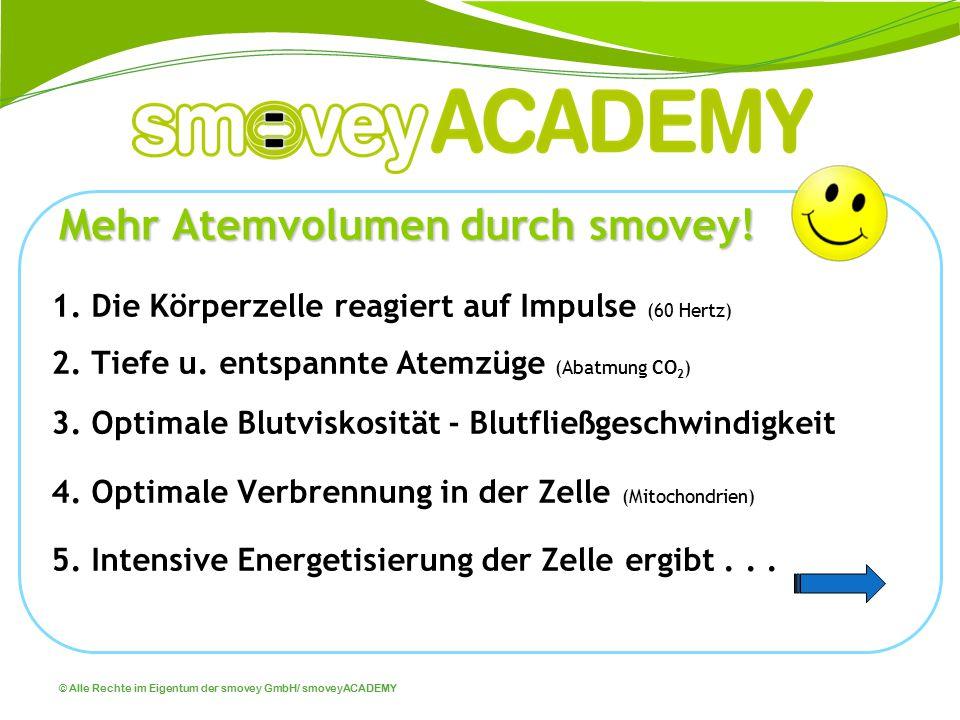 © Alle Rechte im Eigentum der smovey GmbH/ smoveyACADEMY Mehr Atemvolumen durch smovey! 1. Die Körperzelle reagiert auf Impulse (60 Hertz) 2. Tiefe u.