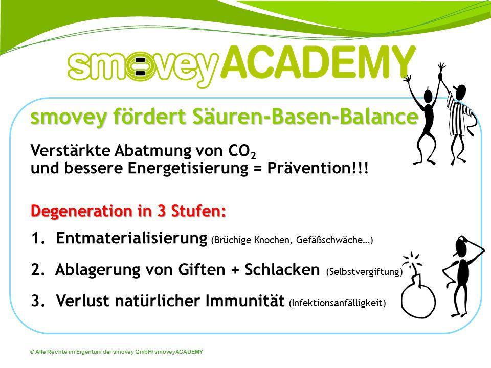 © Alle Rechte im Eigentum der smovey GmbH/ smoveyACADEMY smovey fördert Säuren-Basen-Balance Verstärkte Abatmung von CO 2 und bessere Energetisierung