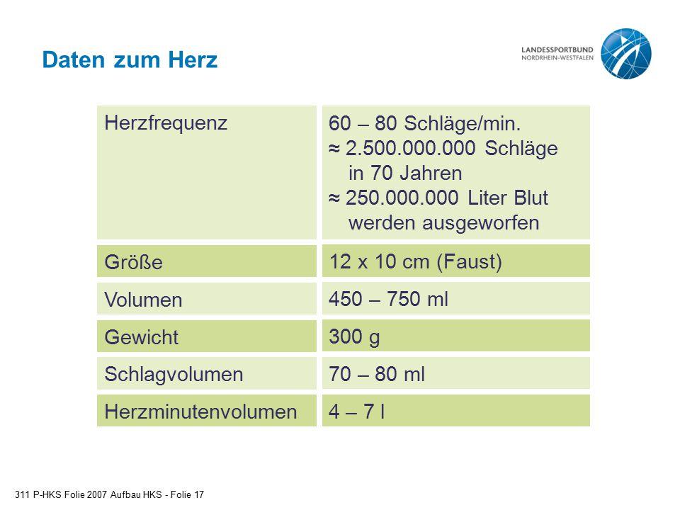Daten zum Herz 311 P-HKS Folie 2007 Aufbau HKS - Folie 17 Herzfrequenz Größe Volumen 60 – 80 Schläge/min. ≈ 2.500.000.000 Schläge in 70 Jahren ≈ 250.0