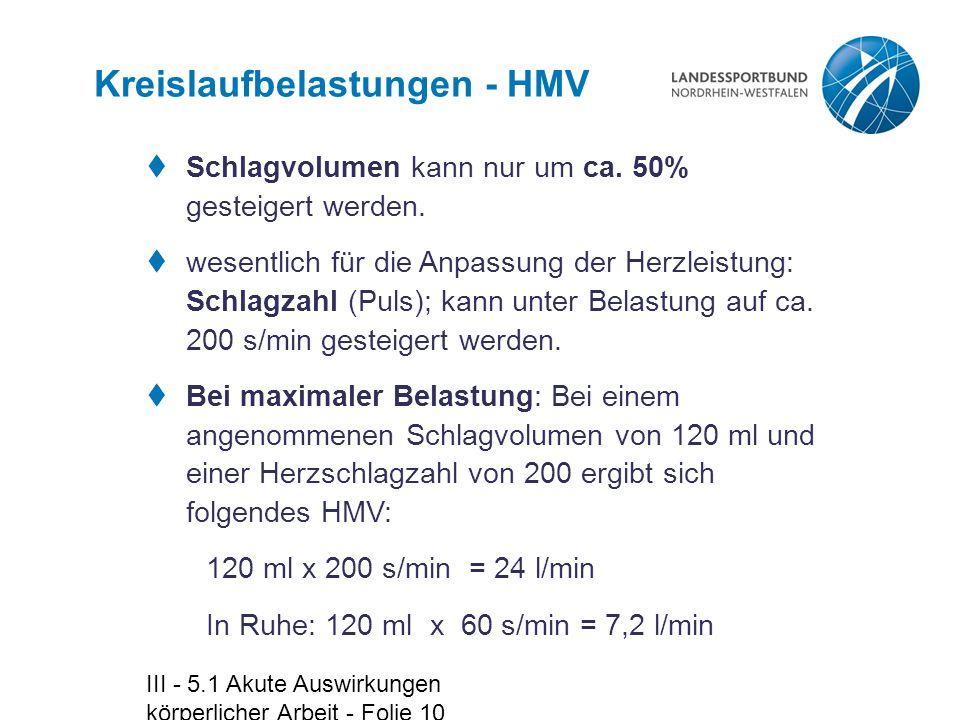 III - 5.1 Akute Auswirkungen körperlicher Arbeit - Folie 10 Kreislaufbelastungen - HMV  Schlagvolumen kann nur um ca. 50% gesteigert werden.  wesent