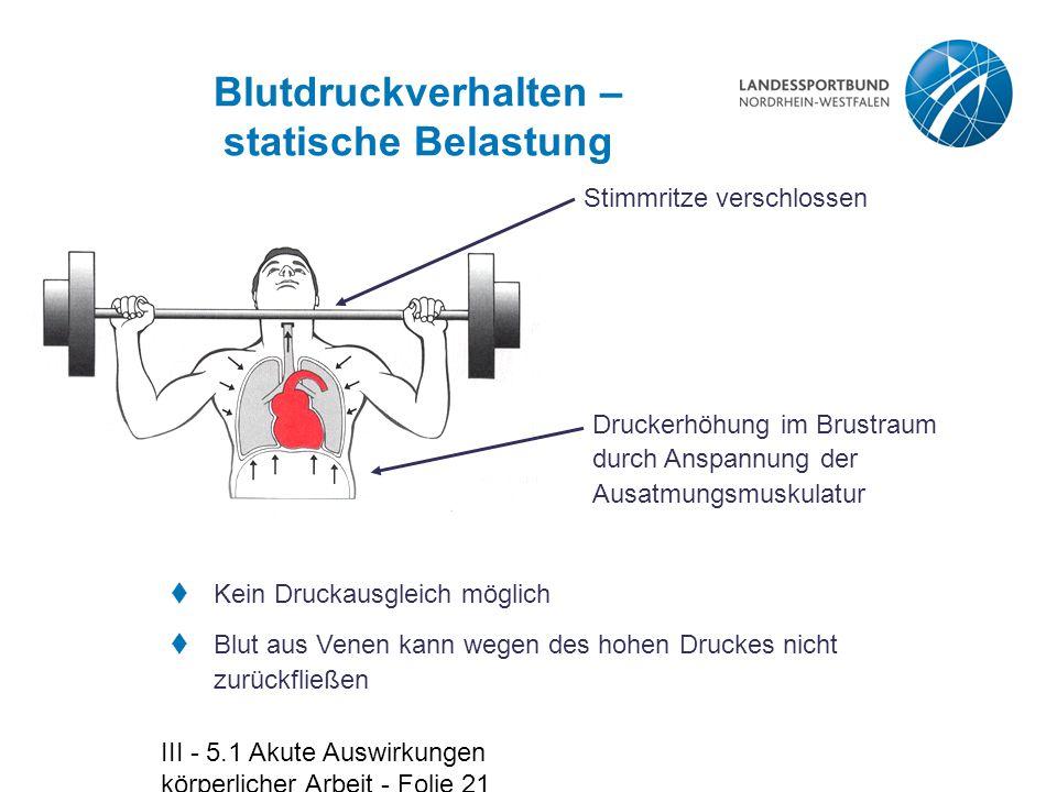 III - 5.1 Akute Auswirkungen körperlicher Arbeit - Folie 21 Blutdruckverhalten – statische Belastung Stimmritze verschlossen Druckerhöhung im Brustrau