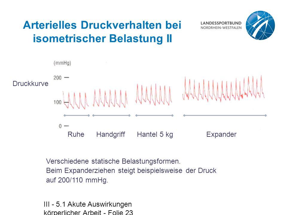 III - 5.1 Akute Auswirkungen körperlicher Arbeit - Folie 23 Arterielles Druckverhalten bei isometrischer Belastung II Druckkurve Verschiedene statisch