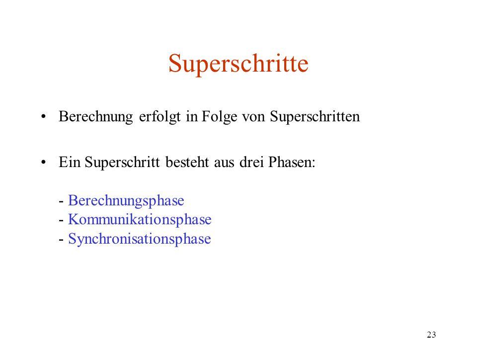 23 Superschritte Berechnung erfolgt in Folge von Superschritten Ein Superschritt besteht aus drei Phasen: - Berechnungsphase - Kommunikationsphase - S