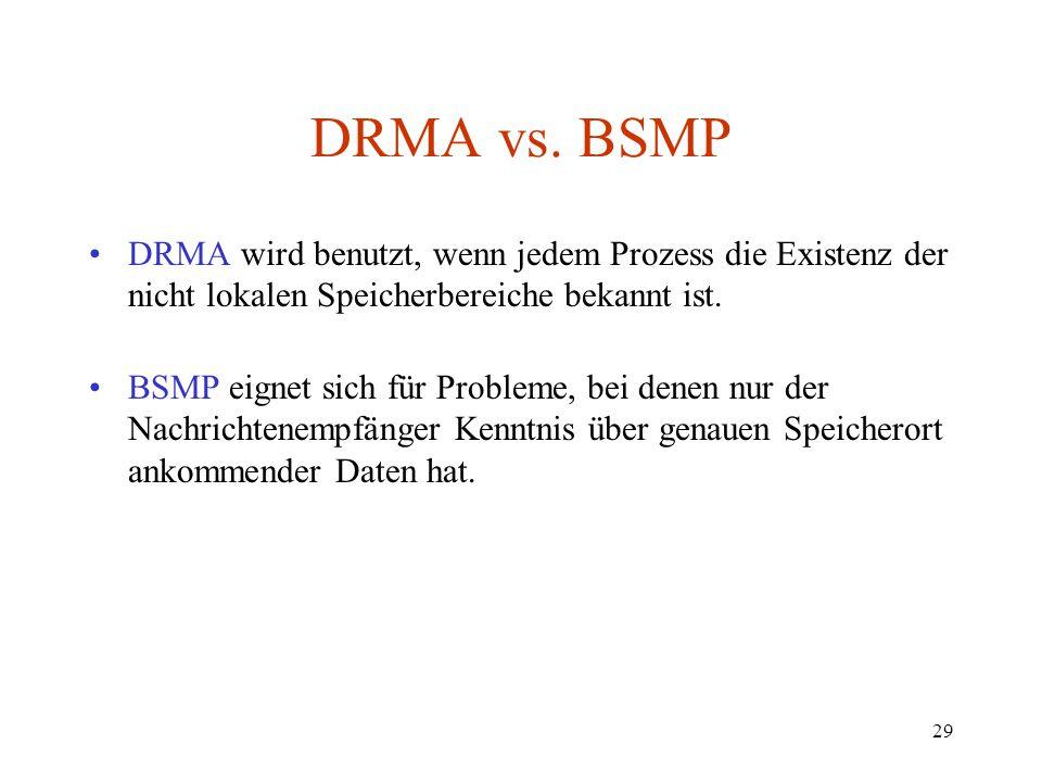29 DRMA vs. BSMP DRMA wird benutzt, wenn jedem Prozess die Existenz der nicht lokalen Speicherbereiche bekannt ist. BSMP eignet sich für Probleme, bei